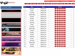 Hongkongpools World Site Ranking History