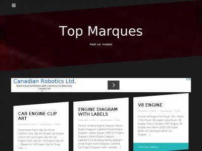 Nonude-models.com site ranking history